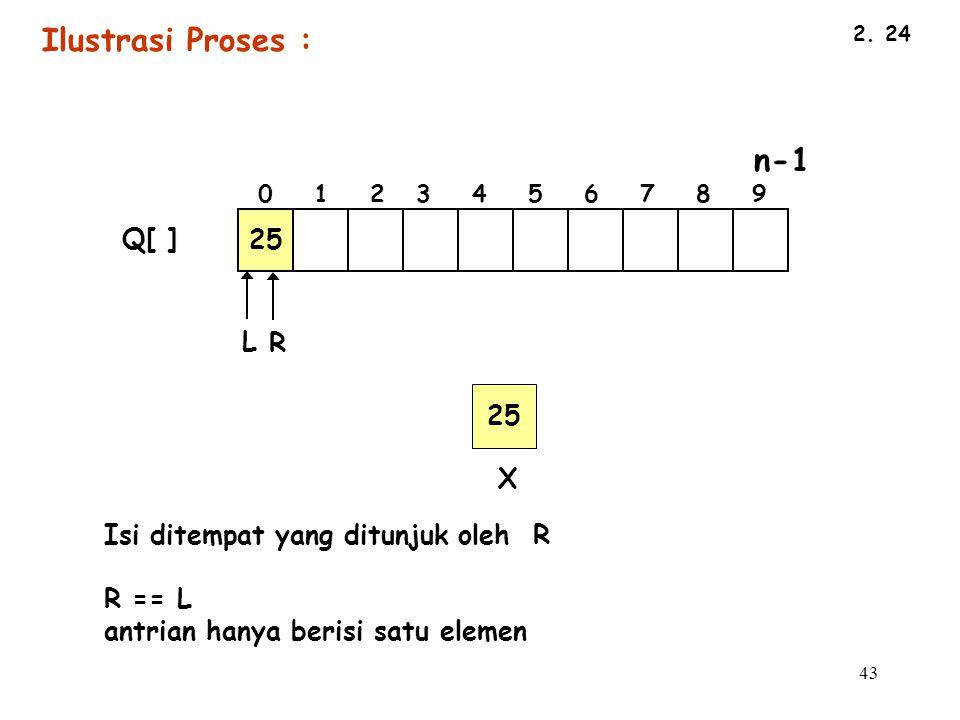 Ilustrasi Proses : 25 Q[ ] L R 25 X Isi ditempat yang ditunjuk oleh R